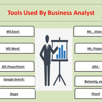 Tools used by the Business Analyst